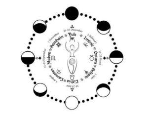 Calendrier Celte